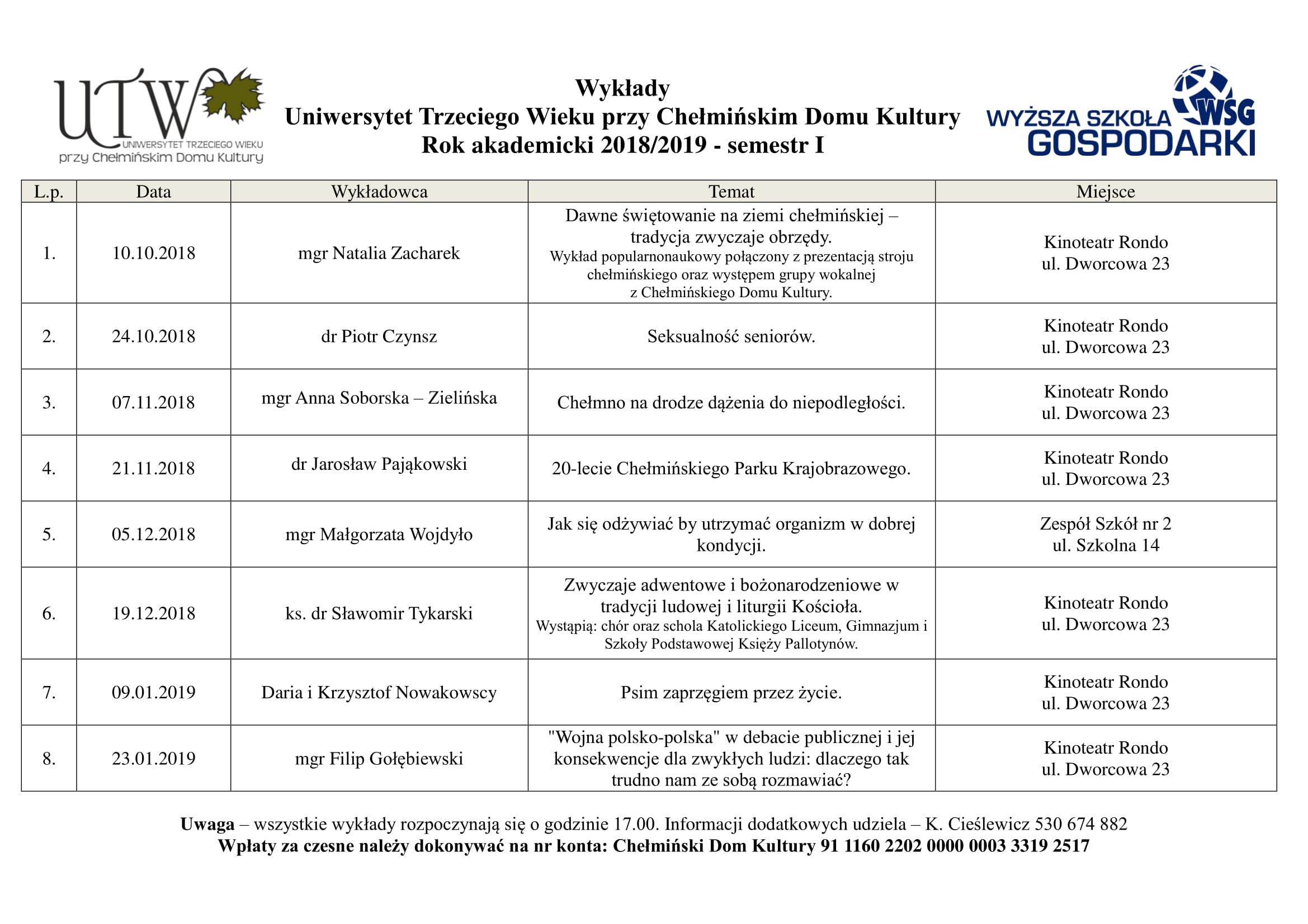 harmonogram wykładów Uniwersytetu Trzeciego Wieku przy Chełmińskim Domu Kultury na semestr zimowy w roku akademickim 2018/2019